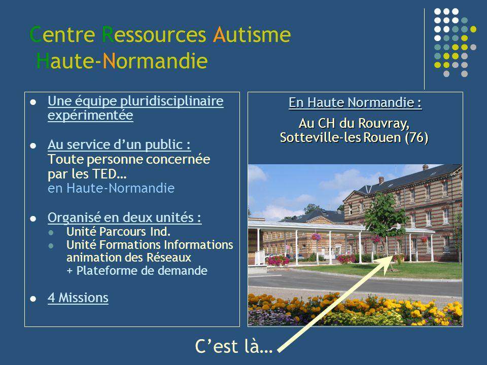 Centre Ressources Autisme Haute-Normandie Une équipe pluridisciplinaire expérimentée Au service dun public : Toute personne concernée par les TED… en