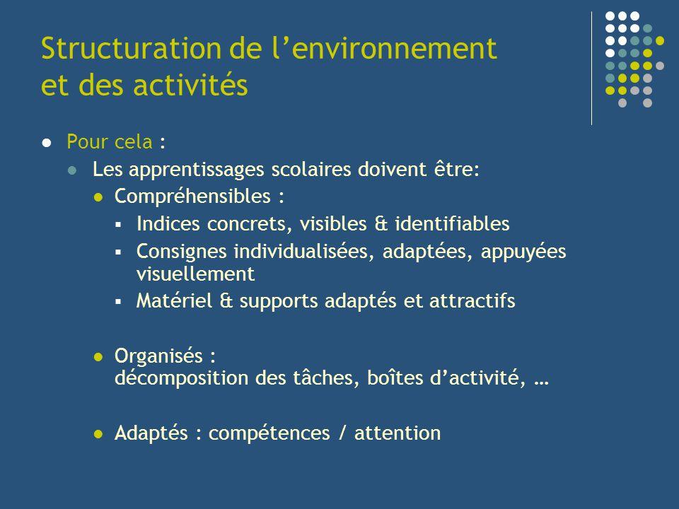 Structuration de lenvironnement et des activités Pour cela : Les apprentissages scolaires doivent être: Compréhensibles : Indices concrets, visibles &