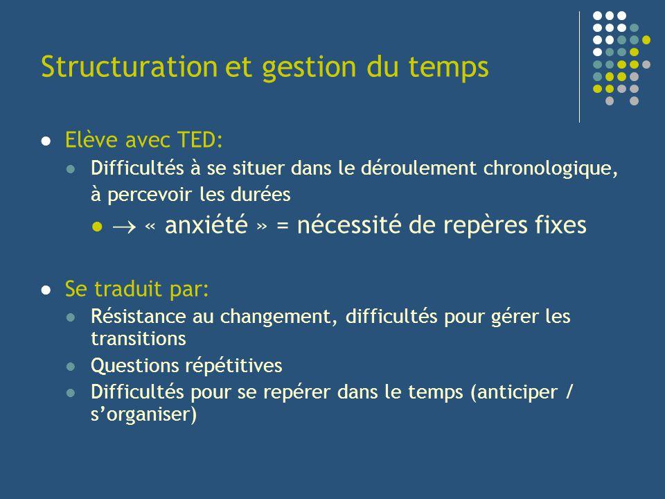 Structuration et gestion du temps Elève avec TED: Difficultés à se situer dans le déroulement chronologique, à percevoir les durées « anxiété » = néce