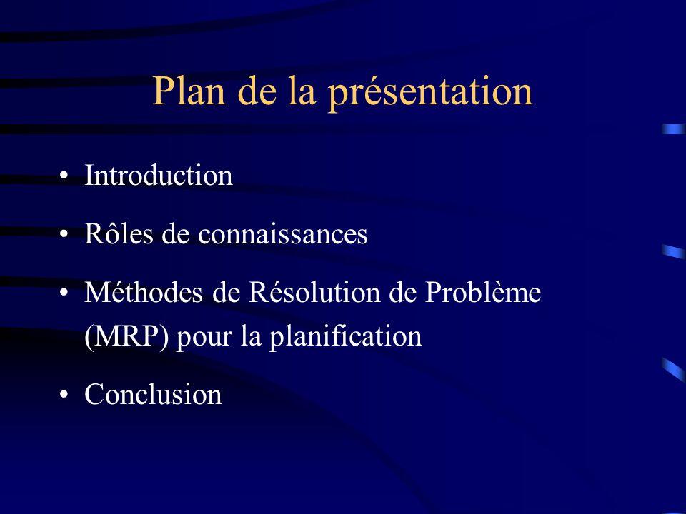 Plan de la présentation Introduction Rôles de connaissances Méthodes de Résolution de Problème (MRP) pour la planification Conclusion
