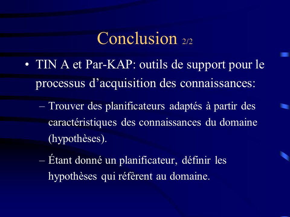 Conclusion 2/2 TIN A et Par-KAP: outils de support pour le processus dacquisition des connaissances: –Trouver des planificateurs adaptés à partir des
