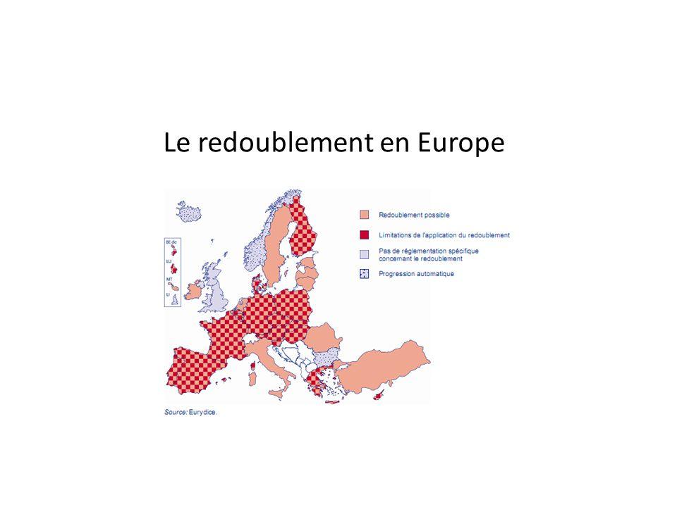 Le redoublement en Europe