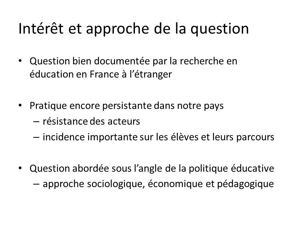 Intérêt et approche de la question Question bien documentée par la recherche en éducation en France à létranger Pratique encore persistante dans notre