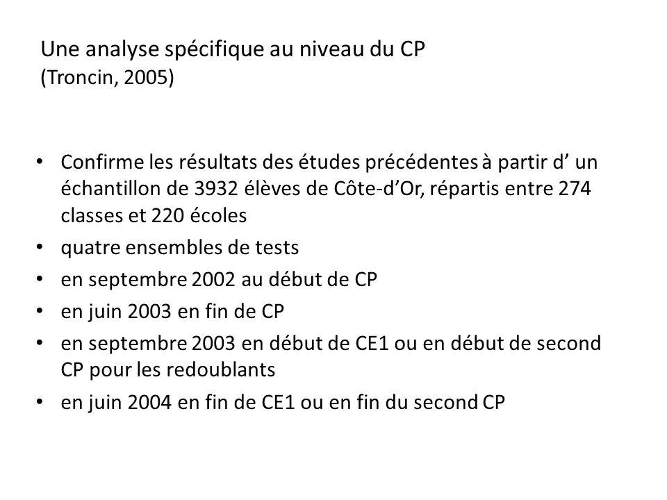 Une analyse spécifique au niveau du CP (Troncin, 2005) Confirme les résultats des études précédentes à partir d un échantillon de 3932 élèves de Côte-