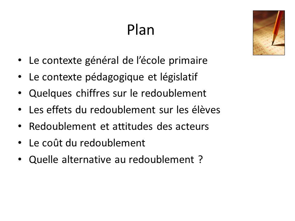 Plan Le contexte général de lécole primaire Le contexte pédagogique et législatif Quelques chiffres sur le redoublement Les effets du redoublement sur