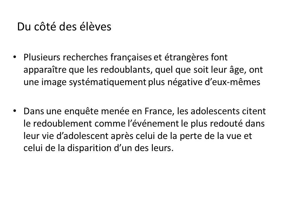Du côté des élèves Plusieurs recherches françaises et étrangères font apparaître que les redoublants, quel que soit leur âge, ont une image systématiq