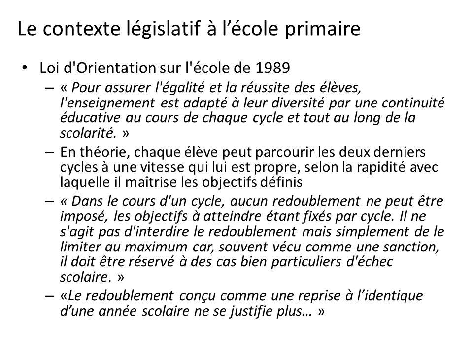 Le contexte législatif à lécole primaire Loi d'Orientation sur l'école de 1989 – « Pour assurer l'égalité et la réussite des élèves, l'enseignement es