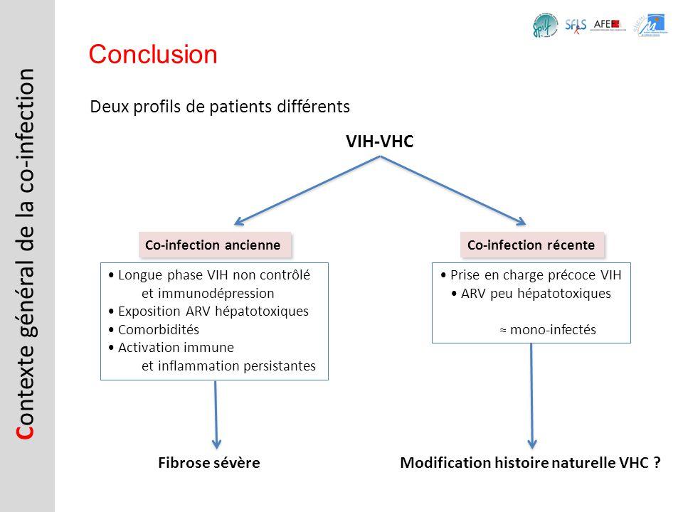 C ontexte général de la co-infection Conclusion Longue phase VIH non contrôlé et immunodépression Exposition ARV hépatotoxiques Comorbidités Activatio