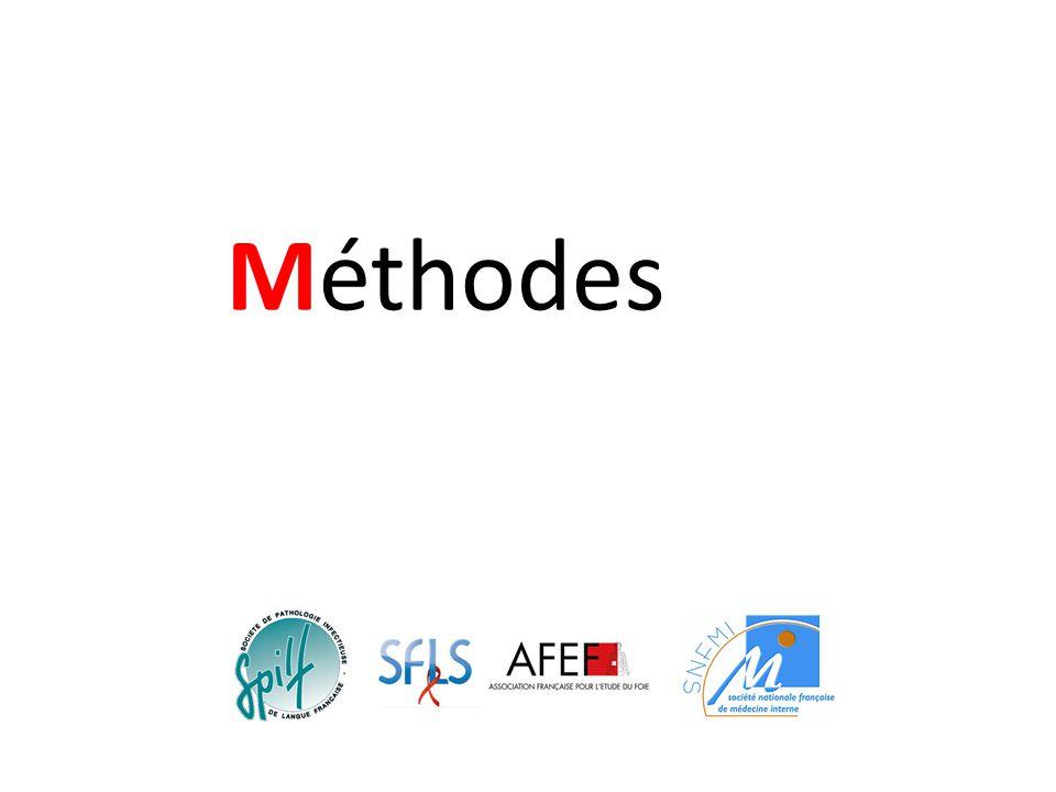 Organisation Journée sur la prise en charge thérapeutique des patients co-infectés par le VIH et le VHC de génotype 1, le 29 novembre 2012 à Paris.