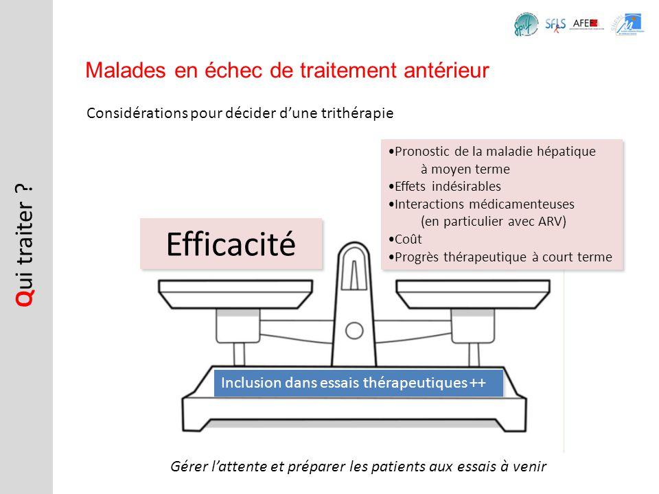 Considérations pour décider dune trithérapie Q ui traiter ? Malades en échec de traitement antérieur Pronostic de la maladie hépatique à moyen terme E