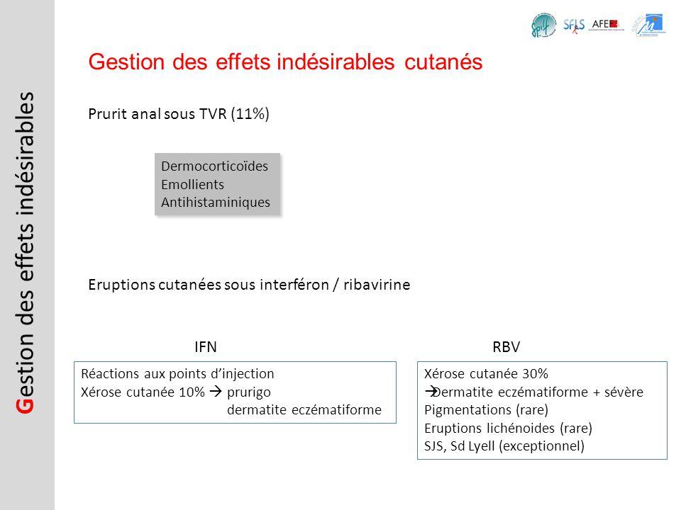 IFN G estion des effets indésirables Gestion des effets indésirables cutanés Réactions aux points dinjection Xérose cutanée 10% prurigo dermatite eczé