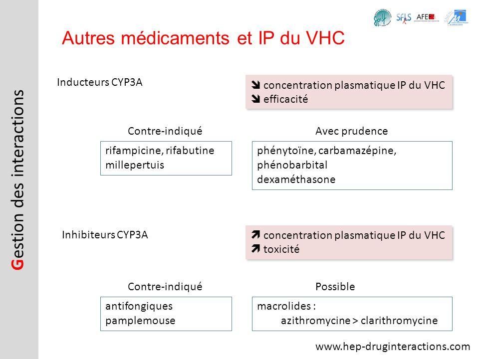Inducteurs CYP3A G estion des interactions Autres médicaments et IP du VHC rifampicine, rifabutine millepertuis concentration plasmatique IP du VHC ef