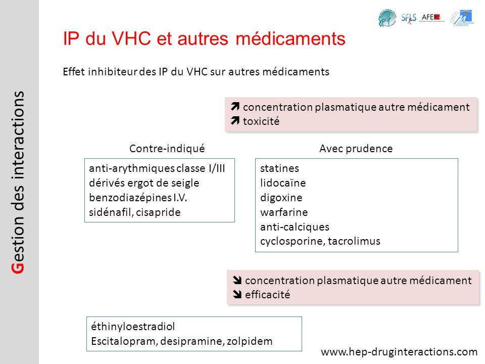 G estion des interactions IP du VHC et autres médicaments Effet inhibiteur des IP du VHC sur autres médicaments concentration plasmatique autre médica