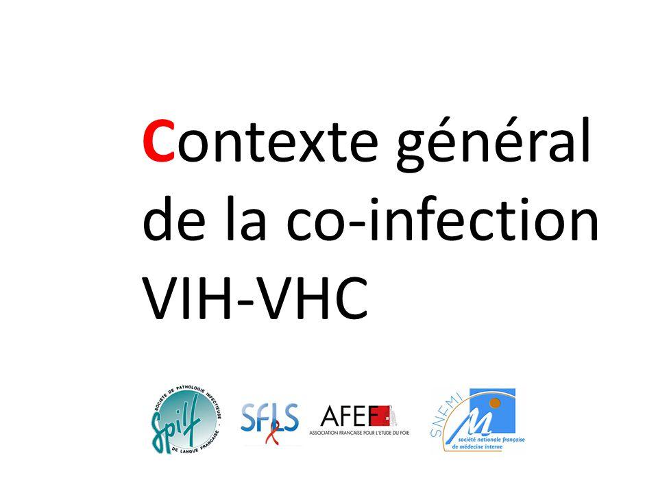 C ontexte général de la co-infection Epidémiologie 22% 24% 16,5% 18% 19% Séroprévalence du VHC chez les patients infectés par le VIH en France Diminution depuis 20 ans Actuellement : 16,5 à 19% Diminution depuis 20 ans Actuellement : 16,5 à 19% ARV : 91-95% ARN VIH indétectable : 82-85% CD4 > 350/mm 3 : 73-79% ARV : 91-95% ARN VIH indétectable : 82-85% CD4 > 350/mm 3 : 73-79% Statut immuno-virologique VIH Base de données FHDH ANRS CO4 2010 Enquête ANRS Vespa 2010 Cohorte ANRS CO13 – HEPAVIH Etudes PROSPECTH, 2004 – 2006- 2009 Cohorte ANRS CO3 Aquitaine Etude co-infection 2004 InVS Sources