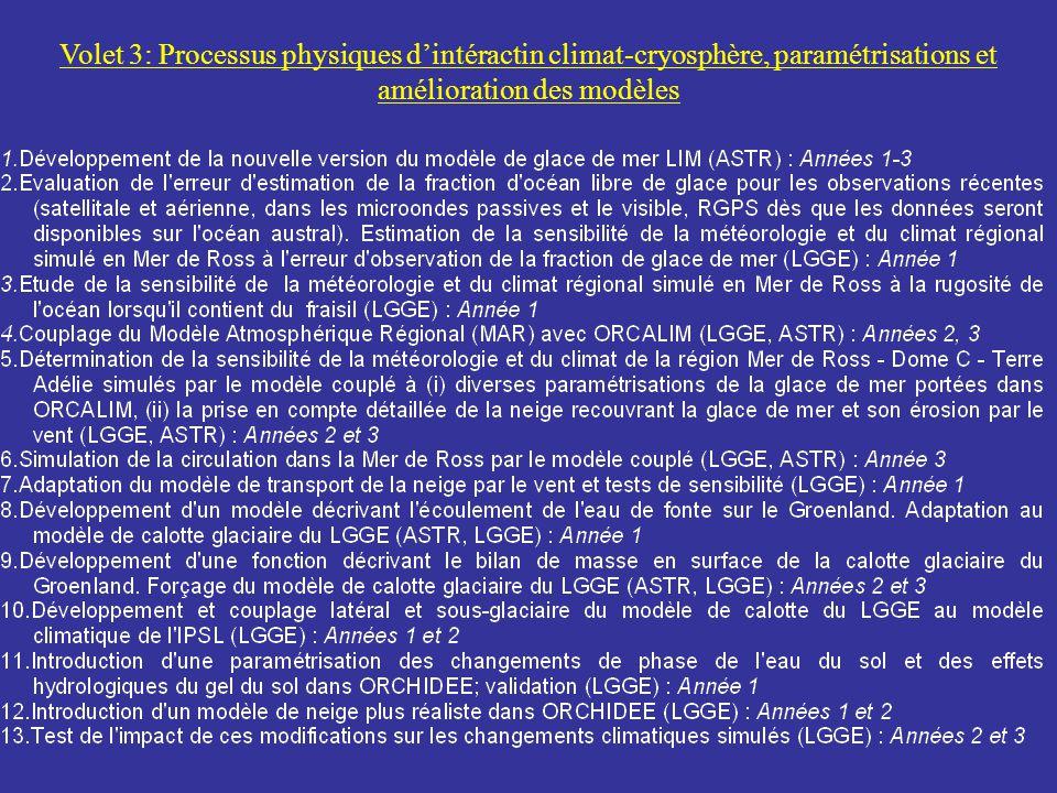 Volet 3: Processus physiques dintéractin climat-cryosphère, paramétrisations et amélioration des modèles