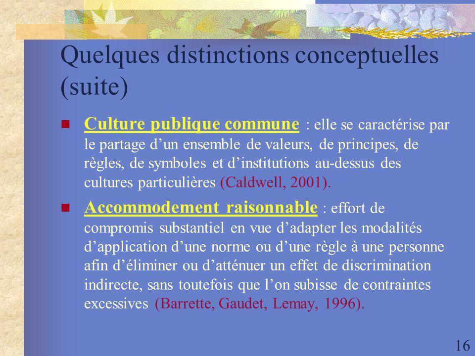 16 Quelques distinctions conceptuelles (suite) Culture publique commune : elle se caractérise par le partage dun ensemble de valeurs, de principes, de règles, de symboles et dinstitutions au-dessus des cultures particulières (Caldwell, 2001).