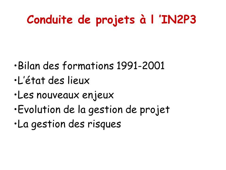 Conduite de projets à l IN2P3 Bilan des formations 1991-2001 Létat des lieux Les nouveaux enjeux Evolution de la gestion de projet La gestion des risq