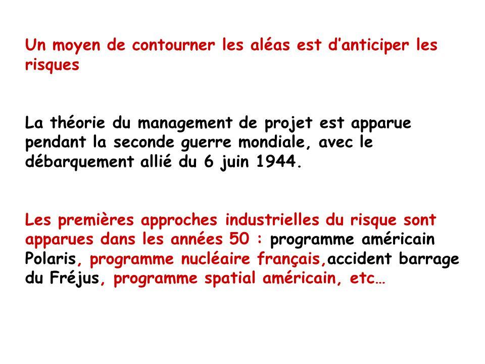 Un moyen de contourner les aléas est danticiper les risques La théorie du management de projet est apparue pendant la seconde guerre mondiale, avec le