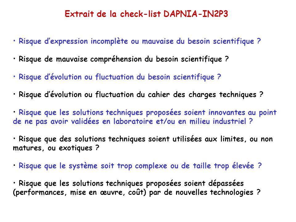 Extrait de la check-list DAPNIA-IN2P3 Risque dexpression incomplète ou mauvaise du besoin scientifique ? Risque de mauvaise compréhension du besoin sc
