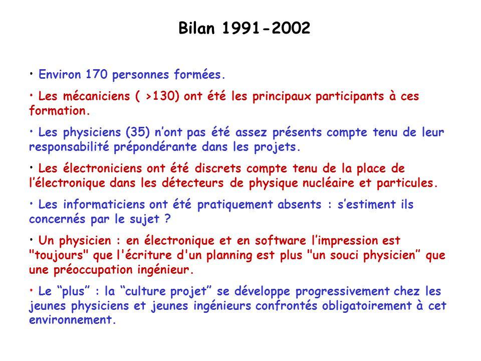 Bilan 1991-2002 Environ 170 personnes formées. Les mécaniciens ( >130) ont été les principaux participants à ces formation. Les physiciens (35) nont p
