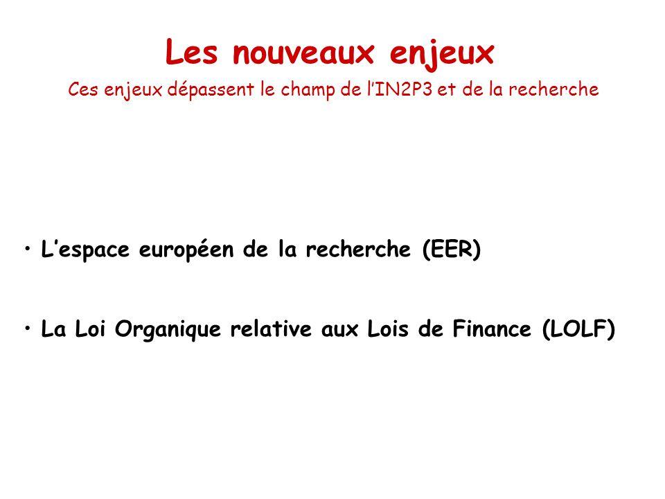Les nouveaux enjeux Ces enjeux dépassent le champ de lIN2P3 et de la recherche Lespace européen de la recherche (EER) La Loi Organique relative aux Lo
