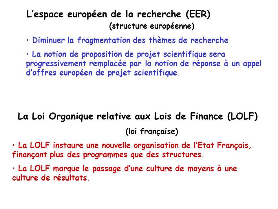 Lespace européen de la recherche (EER) (structure européenne) Diminuer la fragmentation des thèmes de recherche La notion de proposition de projet sci