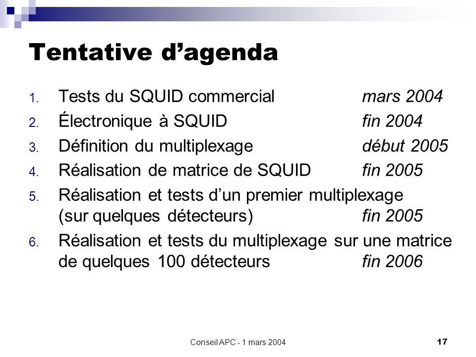 Conseil APC - 1 mars 200417 Tentative dagenda 1.Tests du SQUID commercialmars 2004 2.
