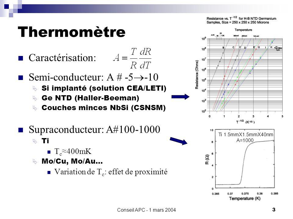Conseil APC - 1 mars 20043 Thermomètre Caractérisation: Semi-conducteur: A # -5 -10 Si implanté (solution CEA/LETI) Ge NTD (Haller-Beeman) Couches minces NbSi (CSNSM) Supraconducteur: A#100-1000 Ti T c 400mK Mo/Cu, Mo/Au… Variation de T c : effet de proximité Ti 1.5mmX1.5mmX40nm A=1000