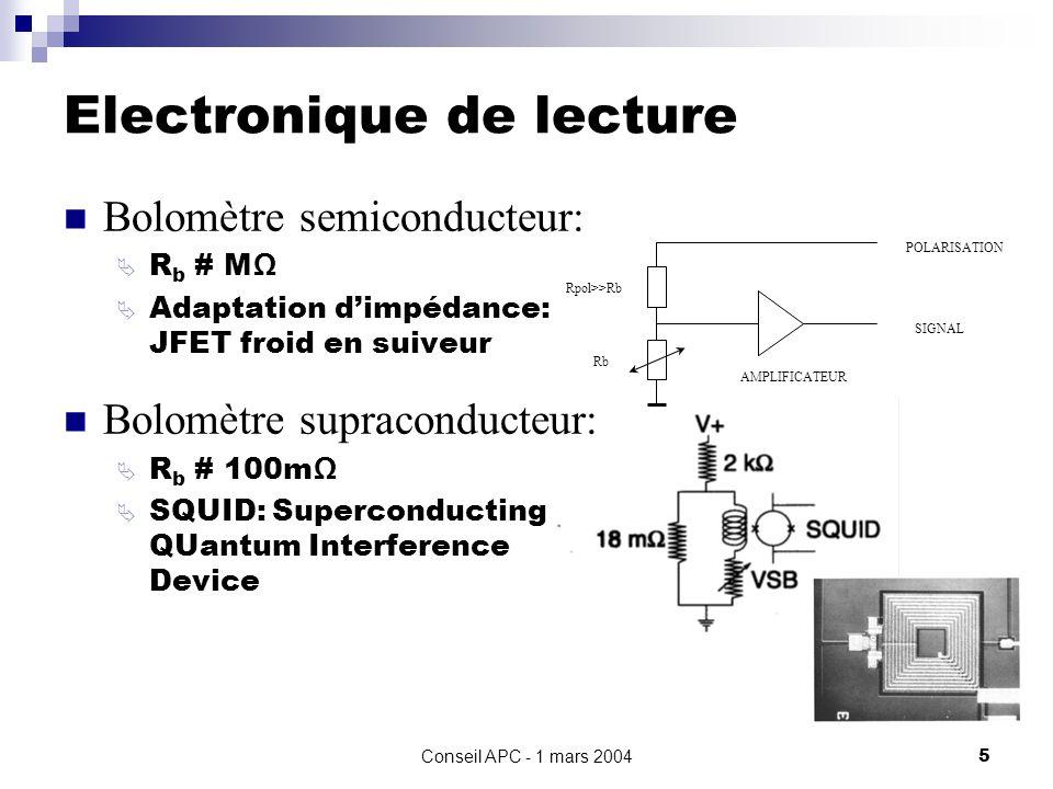 Conseil APC - 1 mars 20045 Electronique de lecture Bolomètre semiconducteur: R b # M Adaptation dimpédance: JFET froid en suiveur Bolomètre supraconducteur: R b # 100m SQUID: Superconducting QUantum Interference Device POLARISATION AMPLIFICATEUR SIGNAL Rb Rpol>>Rb