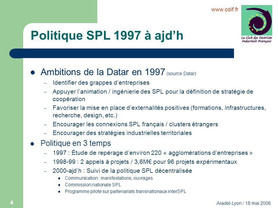 www.cdif.fr Aradel-Lyon / 18 mai 2006 4 Politique SPL 1997 à ajdh Ambitions de la Datar en 1997 (source Datar) – Identifier des grappes dentreprises –