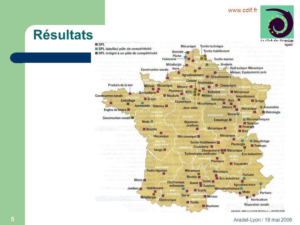 www.cdif.fr Aradel-Lyon / 18 mai 2006 5 Résultats