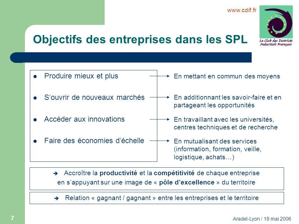 www.cdif.fr Aradel-Lyon / 18 mai 2006 7 Objectifs des entreprises dans les SPL Produire mieux et plus Souvrir de nouveaux marchés Accéder aux innovati