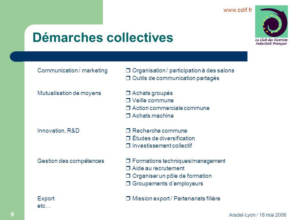 www.cdif.fr Aradel-Lyon / 18 mai 2006 10 Pour info Site Internet : www.cdif.fr www.cdif.fr Newsletter SPL Info splinfo@cdif.fr Contact : xavier.roy@cdif.frxavier.roy@cdif.fr, 04 78 53 87 59 / 06 63 28 70 40