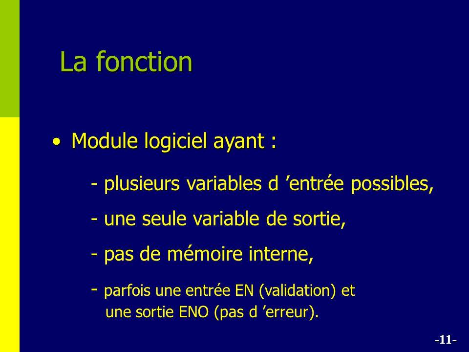 La fonction Module logiciel ayant :Module logiciel ayant : - plusieurs variables d entrée possibles, - une seule variable de sortie, - pas de mémoire interne, - parfois une entrée EN (validation) et une sortie ENO (pas d erreur).