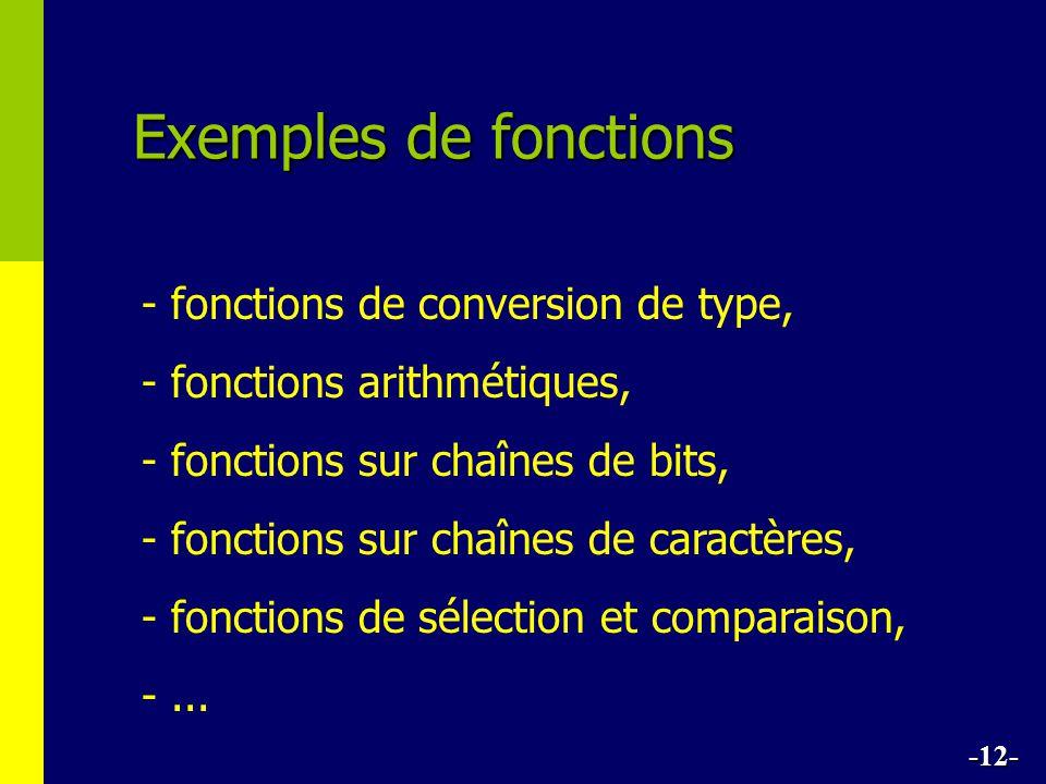 Exemples de fonctions - fonctions de conversion de type, - fonctions arithmétiques, - fonctions sur chaînes de bits, - fonctions sur chaînes de caractères, - fonctions de sélection et comparaison, -...
