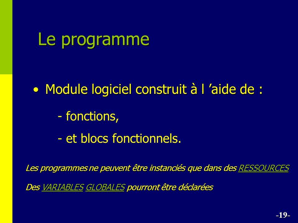 Le programme Module logiciel construit à l aide de :Module logiciel construit à l aide de : - fonctions, - et blocs fonctionnels.