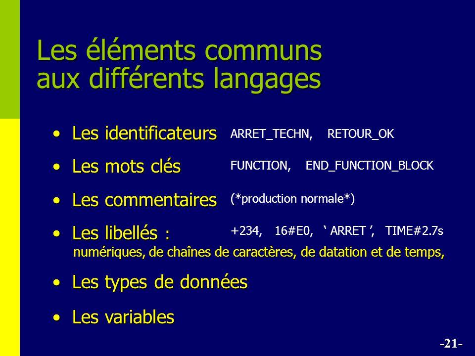 Les éléments communs aux différents langages Les identificateursLes identificateurs Les mots clésLes mots clés Les commentairesLes commentaires Les libellés :Les libellés : numériques, de chaînes de caractères, de datation et de temps, numériques, de chaînes de caractères, de datation et de temps, Les types de donnéesLes types de données Les variablesLes variables -21- ARRET_TECHN, RETOUR_OK FUNCTION, END_FUNCTION_BLOCK (*production normale*) +234, 16#E0, ARRET, TIME#2.7s