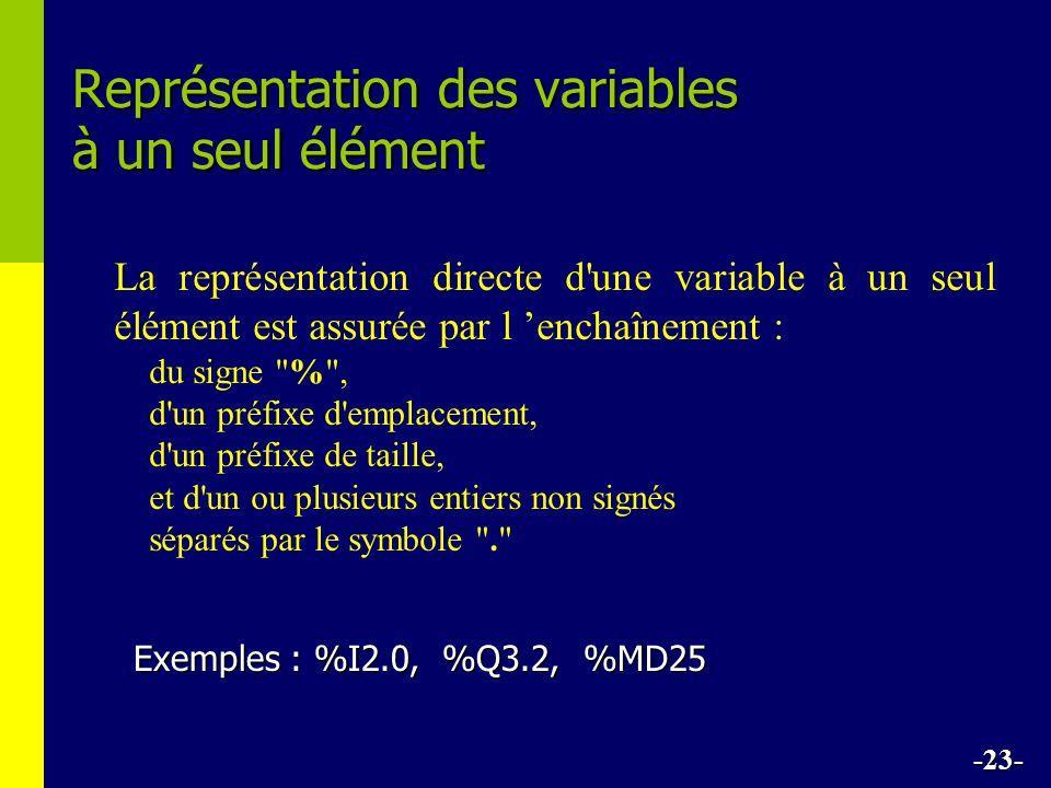 Représentation des variables à un seul élément -23- La représentation directe d une variable à un seul élément est assurée par l enchaînement : du signe % , d un préfixe d emplacement, d un préfixe de taille, et d un ou plusieurs entiers non signés séparés par le symbole . Exemples : %I2.0, %Q3.2, %MD25