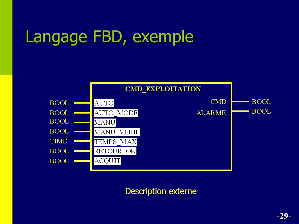 Langage FBD, exemple -29- Description externe