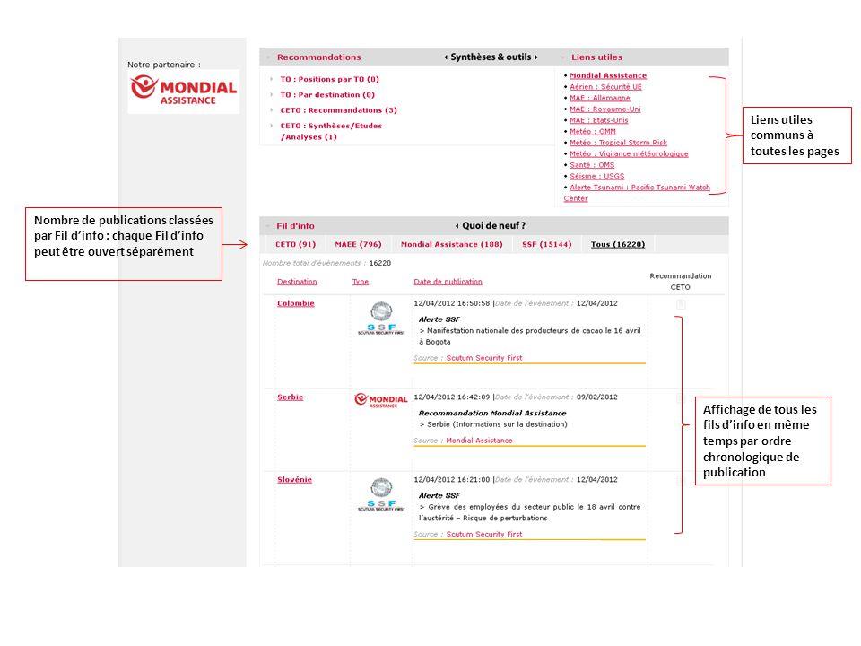 Liens utiles communs à toutes les pages Nombre de publications classées par Fil dinfo : chaque Fil dinfo peut être ouvert séparément Affichage de tous