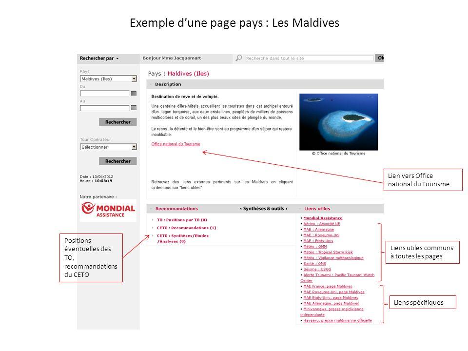 Exemple dune page pays : Les Maldives Liens spécifiques Liens utiles communs à toutes les pages Lien vers Office national du Tourisme Positions éventu