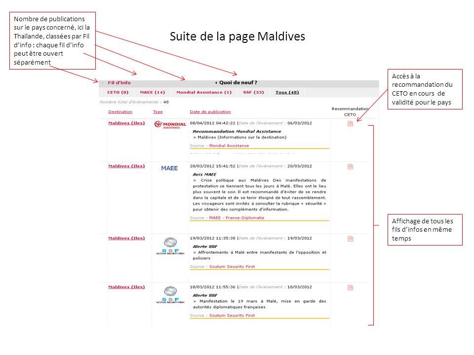 Suite de la page Maldives Nombre de publications sur le pays concerné, ici la Thaïlande, classées par Fil dinfo : chaque fil dinfo peut être ouvert sé