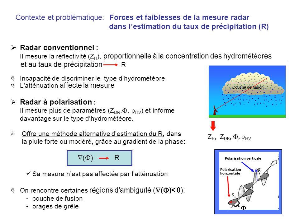 Radar conventionnel : Il mesure la réflectivité (Z H ), proportionnelle à la concentration des hydrométéores et au taux de précipitation R Incapacité