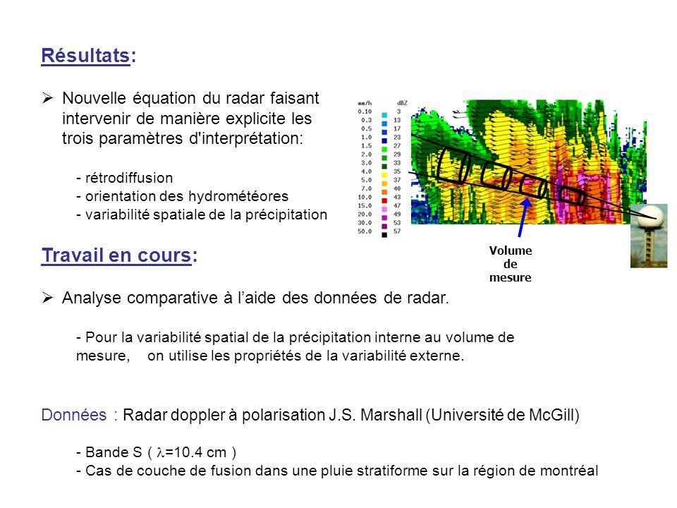 Résultats: Nouvelle équation du radar faisant intervenir de manière explicite les trois paramètres d'interprétation: - rétrodiffusion - orientation de