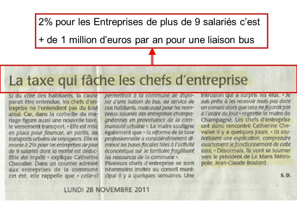 2% pour les Entreprises de plus de 9 salariés cest + de 1 million deuros par an pour une liaison bus