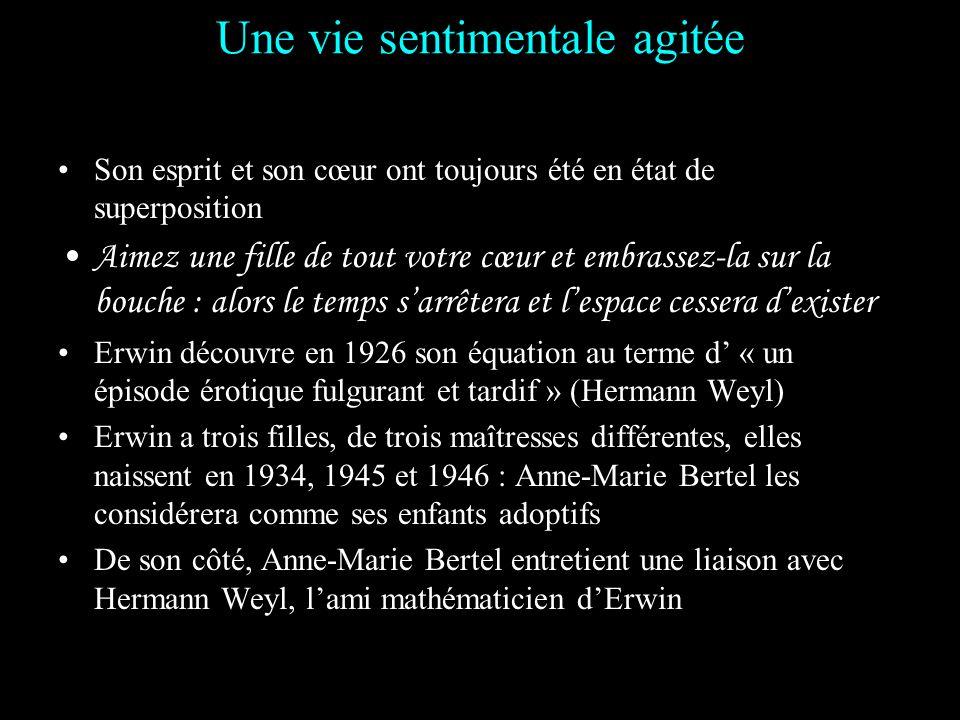 1920 : Nommé assistant à Jena 1920 : Mariage avec Anne- Marie Bertel 1921 : Titulaire de la chaire de physique théorique à lETH de Zürich (succède à v