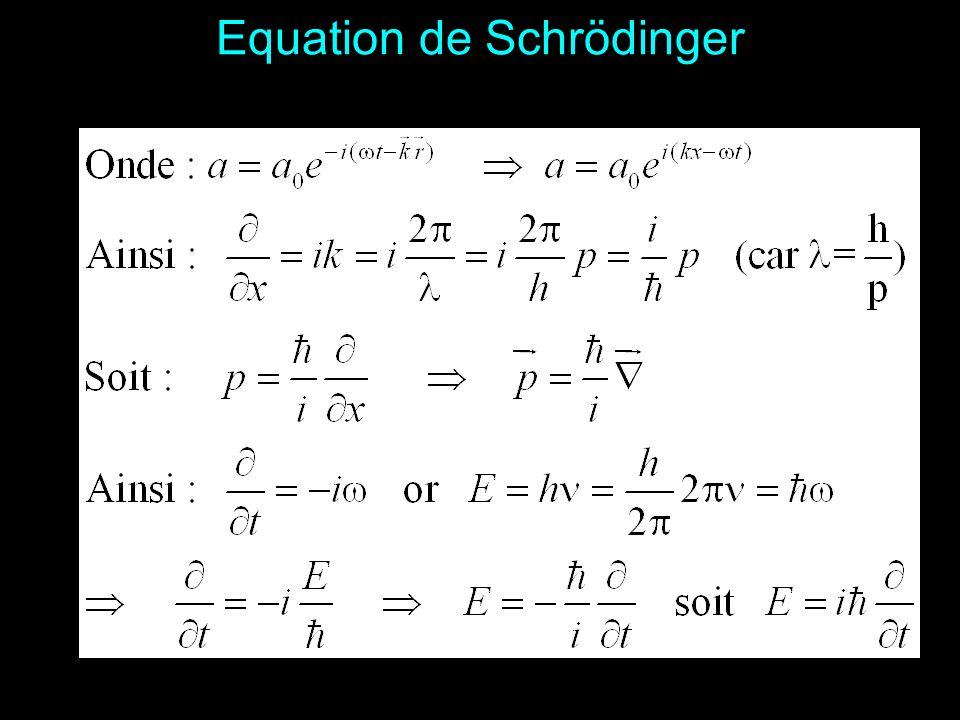 Le triomphe de léquation de Schrödinger En mars 1926, Schrödinger montre léquivalence de son approche avec celles dHeisenberg et de Dirac La théorie d