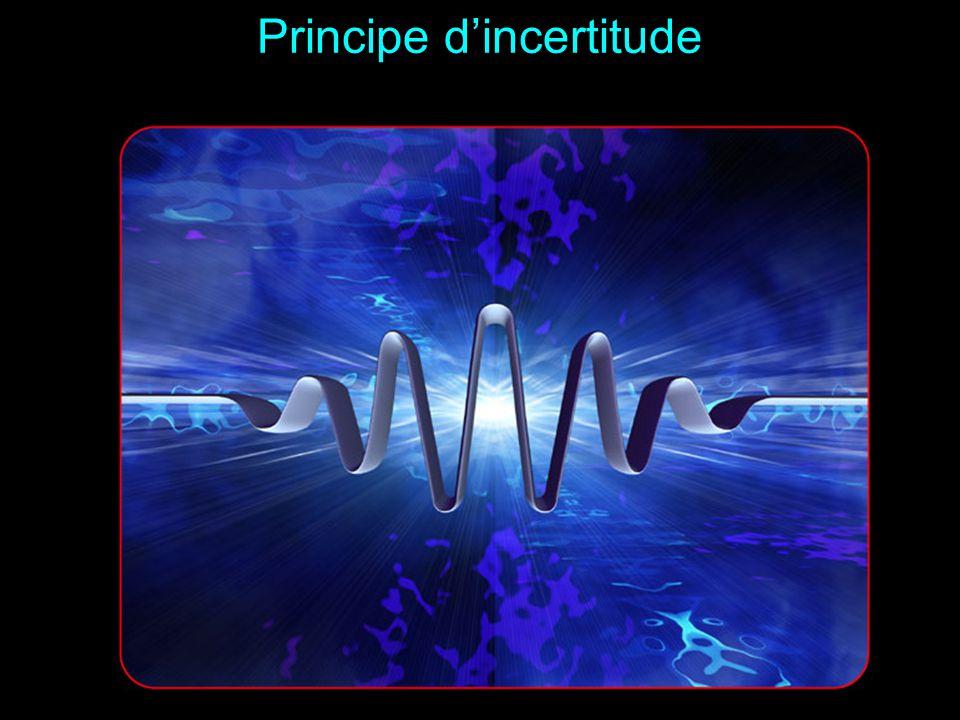 Principe dincertitude Le 23 février 1927 Heisenberg, qui na que 25 ans, énonce le principe dincertitude