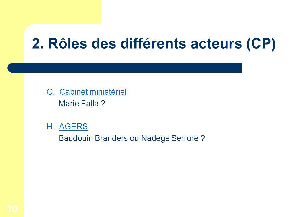 10 2. Rôles des différents acteurs (CP) G. Cabinet ministériel Marie Falla .