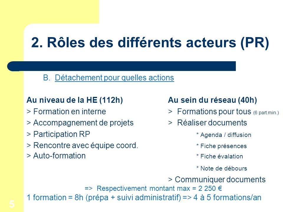 5 2. Rôles des différents acteurs (PR) B.